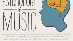 Müzik Terapisinin Şifalı Tınıları