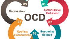 OCD(OBSESSIVE COMPULSIVE DISORDER)